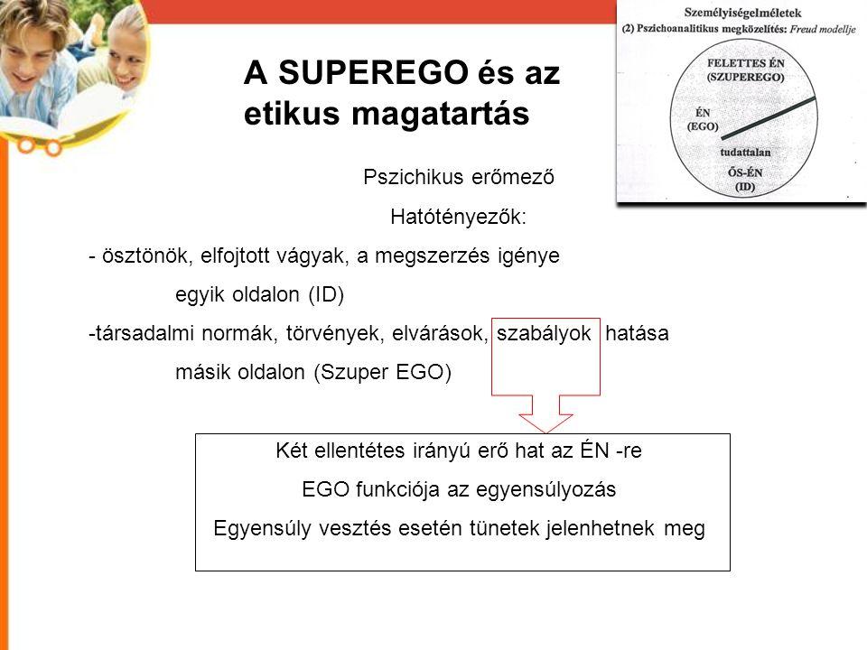 A SUPEREGO és az etikus magatartás Pszichikus erőmező Hatótényezők: - ösztönök, elfojtott vágyak, a megszerzés igénye egyik oldalon (ID) -társadalmi n