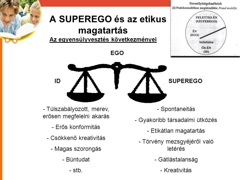 A SUPEREGO és az etikus magatartás Az egyensúlyvesztés következményei - Túlszabályozott, merev, erősen megfelelni akarás - Erős konformitás - Csökkenő