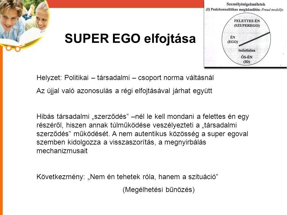 SUPER EGO elfojtása Helyzet: Politikai – társadalmi – csoport norma váltásnál Az újjal való azonosulás a régi elfojtásával járhat együtt Hibás társada