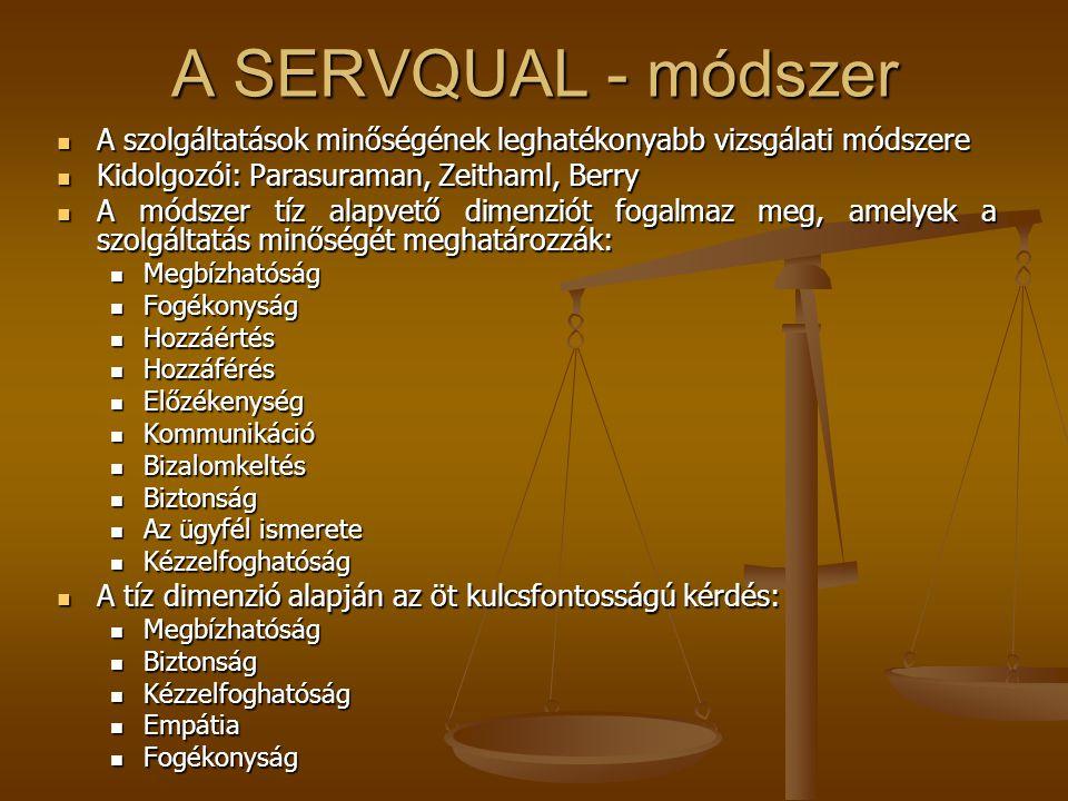 A SERVQUAL - módszer A szolgáltatások minőségének leghatékonyabb vizsgálati módszere A szolgáltatások minőségének leghatékonyabb vizsgálati módszere Kidolgozói: Parasuraman, Zeithaml, Berry Kidolgozói: Parasuraman, Zeithaml, Berry A módszer tíz alapvető dimenziót fogalmaz meg, amelyek a szolgáltatás minőségét meghatározzák: A módszer tíz alapvető dimenziót fogalmaz meg, amelyek a szolgáltatás minőségét meghatározzák: Megbízhatóság Megbízhatóság Fogékonyság Fogékonyság Hozzáértés Hozzáértés Hozzáférés Hozzáférés Előzékenység Előzékenység Kommunikáció Kommunikáció Bizalomkeltés Bizalomkeltés Biztonság Biztonság Az ügyfél ismerete Az ügyfél ismerete Kézzelfoghatóság Kézzelfoghatóság A tíz dimenzió alapján az öt kulcsfontosságú kérdés: A tíz dimenzió alapján az öt kulcsfontosságú kérdés: Megbízhatóság Megbízhatóság Biztonság Biztonság Kézzelfoghatóság Kézzelfoghatóság Empátia Empátia Fogékonyság Fogékonyság