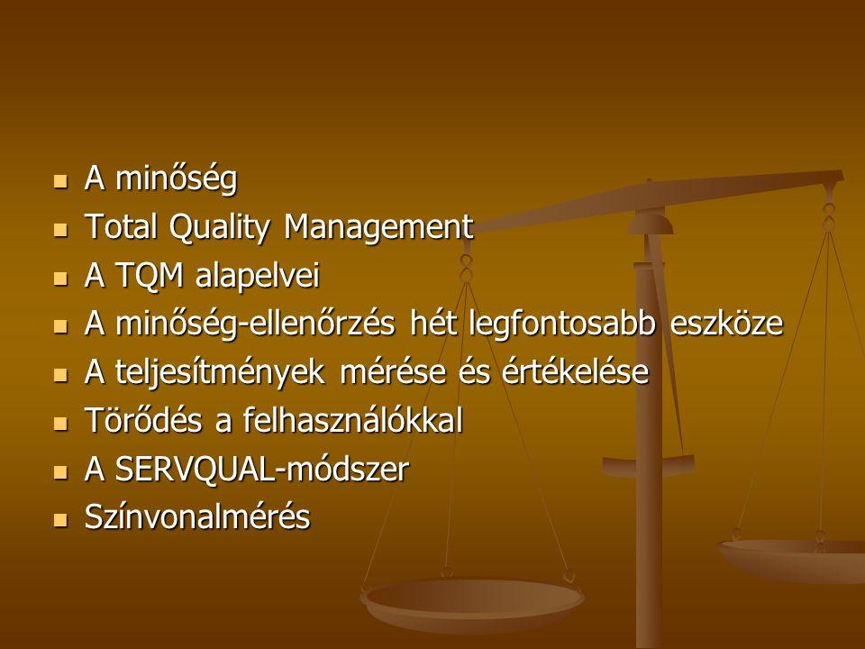 A minőség A minőség Total Quality Management Total Quality Management A TQM alapelvei A TQM alapelvei A minőség-ellenőrzés hét legfontosabb eszköze A minőség-ellenőrzés hét legfontosabb eszköze A teljesítmények mérése és értékelése A teljesítmények mérése és értékelése Törődés a felhasználókkal Törődés a felhasználókkal A SERVQUAL-módszer A SERVQUAL-módszer Színvonalmérés Színvonalmérés