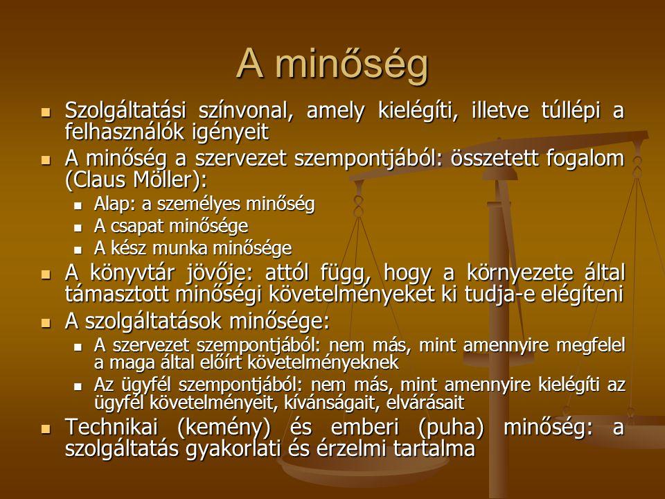 A minőség Szolgáltatási színvonal, amely kielégíti, illetve túllépi a felhasználók igényeit Szolgáltatási színvonal, amely kielégíti, illetve túllépi a felhasználók igényeit A minőség a szervezet szempontjából: összetett fogalom (Claus Möller): A minőség a szervezet szempontjából: összetett fogalom (Claus Möller): Alap: a személyes minőség Alap: a személyes minőség A csapat minősége A csapat minősége A kész munka minősége A kész munka minősége A könyvtár jövője: attól függ, hogy a környezete által támasztott minőségi követelményeket ki tudja-e elégíteni A könyvtár jövője: attól függ, hogy a környezete által támasztott minőségi követelményeket ki tudja-e elégíteni A szolgáltatások minősége: A szolgáltatások minősége: A szervezet szempontjából: nem más, mint amennyire megfelel a maga által előírt követelményeknek A szervezet szempontjából: nem más, mint amennyire megfelel a maga által előírt követelményeknek Az ügyfél szempontjából: nem más, mint amennyire kielégíti az ügyfél követelményeit, kívánságait, elvárásait Az ügyfél szempontjából: nem más, mint amennyire kielégíti az ügyfél követelményeit, kívánságait, elvárásait Technikai (kemény) és emberi (puha) minőség: a szolgáltatás gyakorlati és érzelmi tartalma Technikai (kemény) és emberi (puha) minőség: a szolgáltatás gyakorlati és érzelmi tartalma