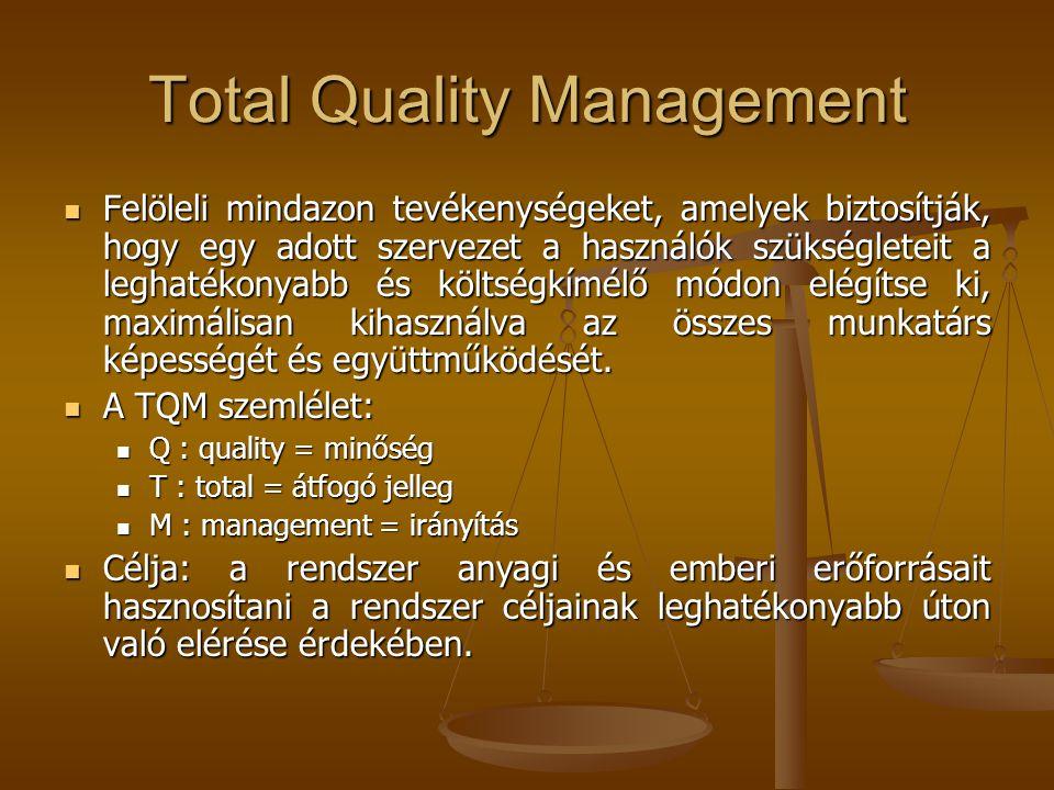 Total Quality Management Felöleli mindazon tevékenységeket, amelyek biztosítják, hogy egy adott szervezet a használók szükségleteit a leghatékonyabb és költségkímélő módon elégítse ki, maximálisan kihasználva az összes munkatárs képességét és együttműködését.