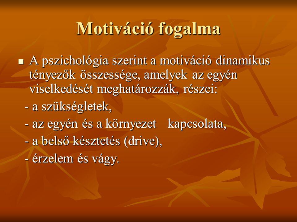 Motiváció fogalma A pszichológia szerint a motiváció dinamikus tényezők összessége, amelyek az egyén viselkedését meghatározzák, részei: A pszichológia szerint a motiváció dinamikus tényezők összessége, amelyek az egyén viselkedését meghatározzák, részei: - a szükségletek, - a szükségletek, - az egyén és a környezet kapcsolata, - az egyén és a környezet kapcsolata, - a belső késztetés (drive), - a belső késztetés (drive), - érzelem és vágy.
