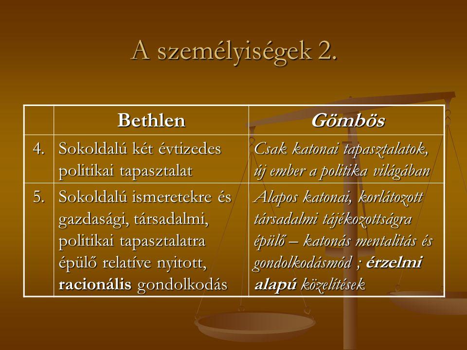 A személyiségek 2. BethlenGömbös 4.