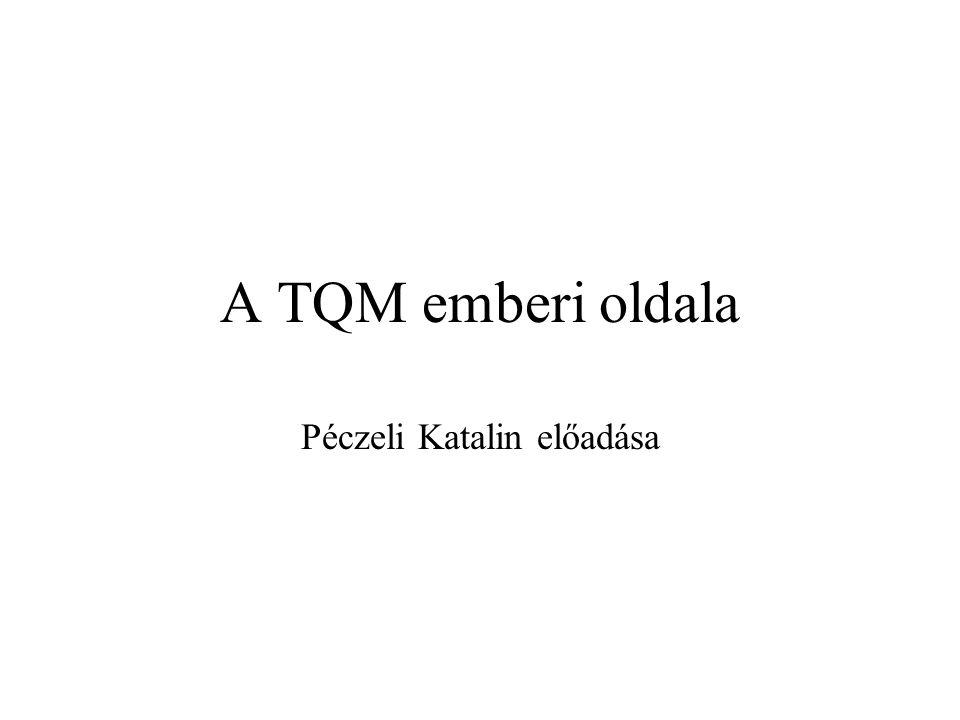 A TQM emberi oldala Péczeli Katalin előadása