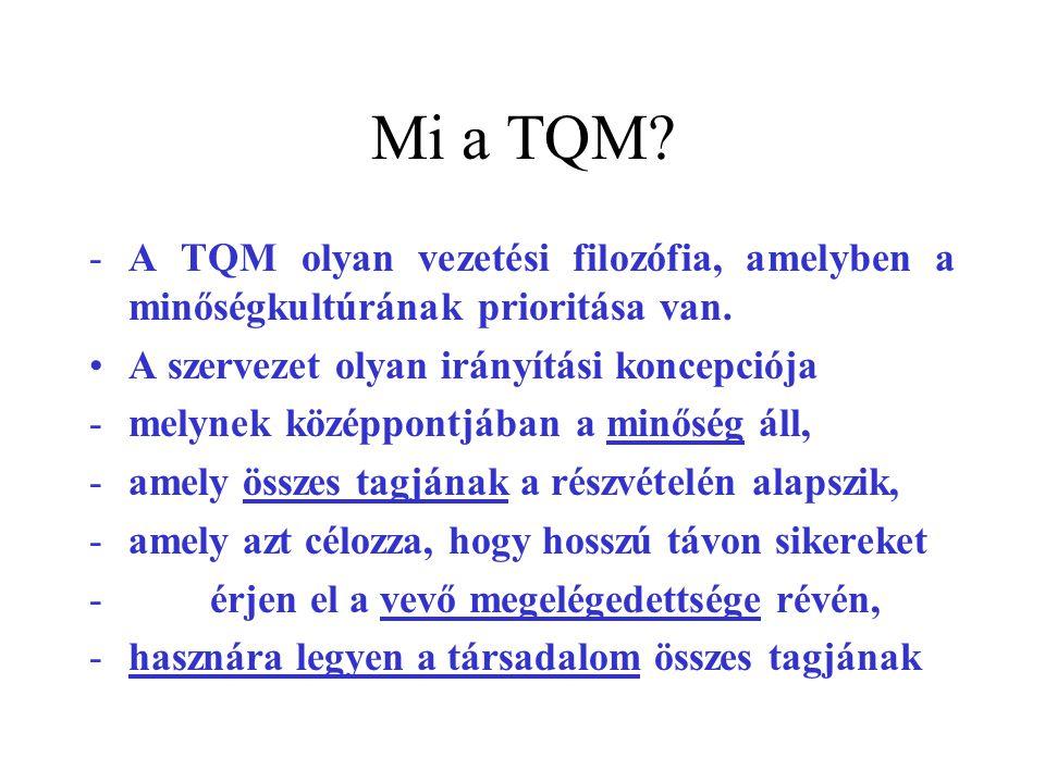 Mi a TQM? -A TQM olyan vezetési filozófia, amelyben a minőségkultúrának prioritása van. A szervezet olyan irányítási koncepciója -melynek középpontjáb