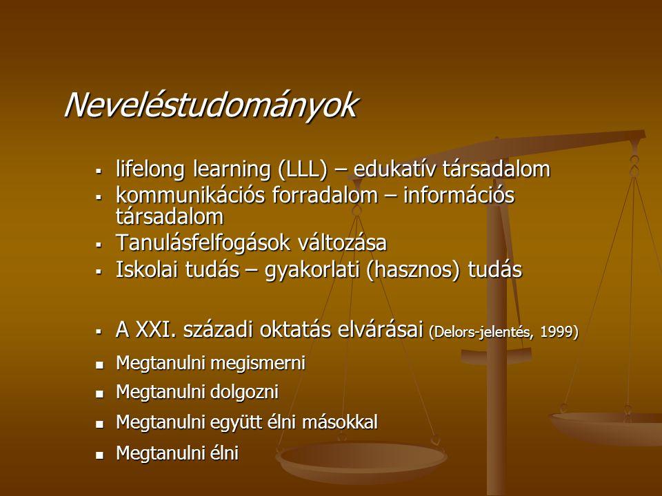 Tanulásfelfogások módosulása Ókor, középkor: interpretált rendszer elsajátítása, dogmák, tanulás élőszóval, reprodukció Örökség: tudás tisztelete, deduktív logika, tanító, tanítás dominanciája, verbalizmus Klasszikus pedagógia: ismeretforrás a valóság észlelése, tantárgyak, metodika kialakulása, ismeretátadás Örökség: szemléltetés, induktív logika, tananyag-központúság, normatív értékek, a tanuló passzivitása, a nevelés szerepe