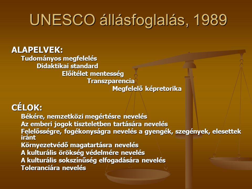 UNESCO állásfoglalás, 1989 UNESCO állásfoglalás, 1989 ALAPELVEK: Tudományos megfelelés Didaktikai standard Előítélet mentesség Transzparencia Megfelelő képretorika CÉLOK: Békére, nemzetközi megértésre nevelés Az emberi jogok tiszteletben tartására nevelés Felelősségre, fogékonyságra nevelés a gyengék, szegények, elesettek iránt Környezetvédő magatartásra nevelés A kulturális örökség védelmére nevelés A kulturális sokszínűség elfogadására nevelés Toleranciára nevelés