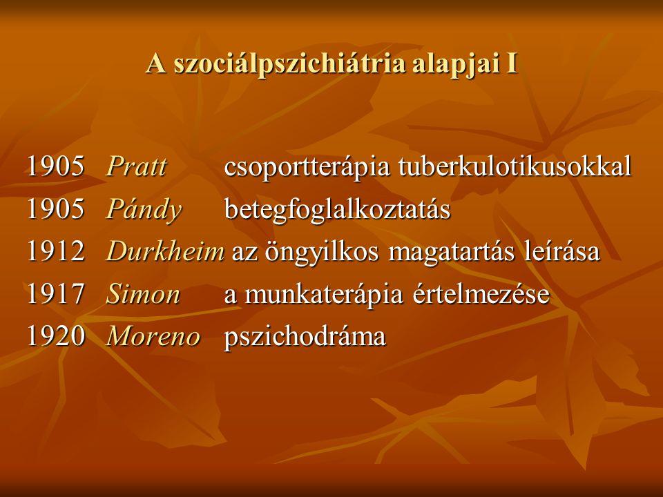 A szociálpszichiátria alapjai I 1905 Prattcsoportterápia tuberkulotikusokkal 1905 Pándybetegfoglalkoztatás 1912 Durkheim az öngyilkos magatartás leírá
