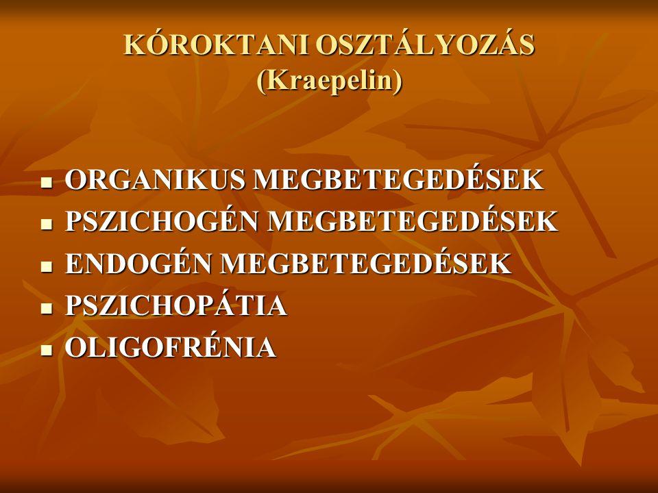 KÓROKTANI OSZTÁLYOZÁS (Kraepelin) ORGANIKUS MEGBETEGEDÉSEK ORGANIKUS MEGBETEGEDÉSEK PSZICHOGÉN MEGBETEGEDÉSEK PSZICHOGÉN MEGBETEGEDÉSEK ENDOGÉN MEGBET