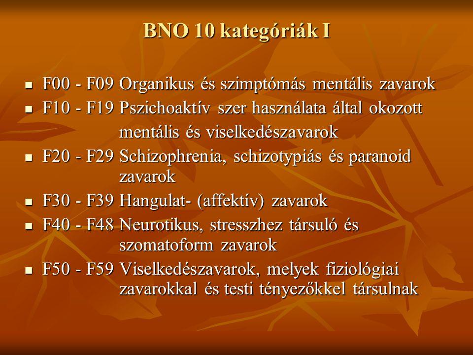 BNO 10 kategóriák I F00 - F09Organikus és szimptómás mentális zavarok F00 - F09Organikus és szimptómás mentális zavarok F10 - F19Pszichoaktív szer has