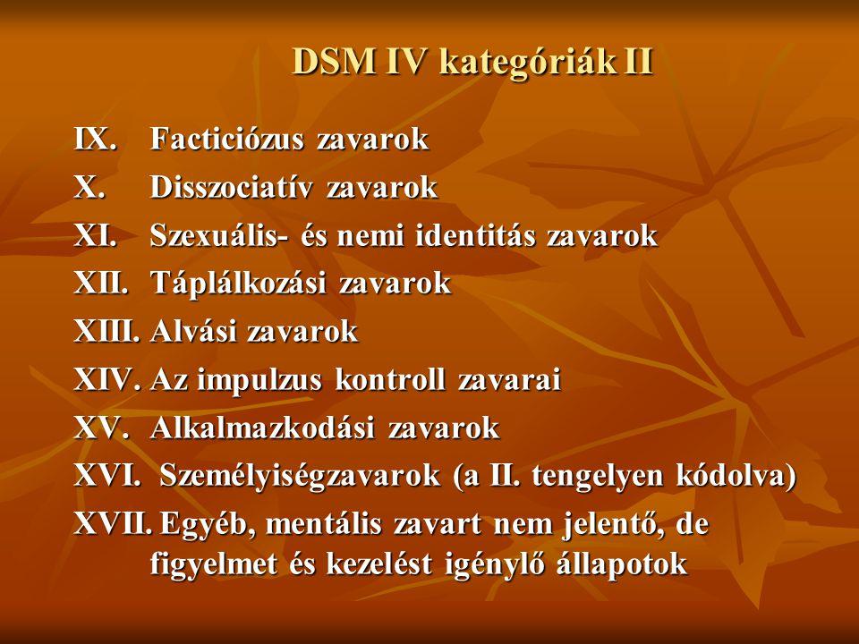 DSM IV kategóriák II IX. Facticiózus zavarok X. Disszociatív zavarok XI. Szexuális- és nemi identitás zavarok XII.Táplálkozási zavarok XIII.Alvási zav