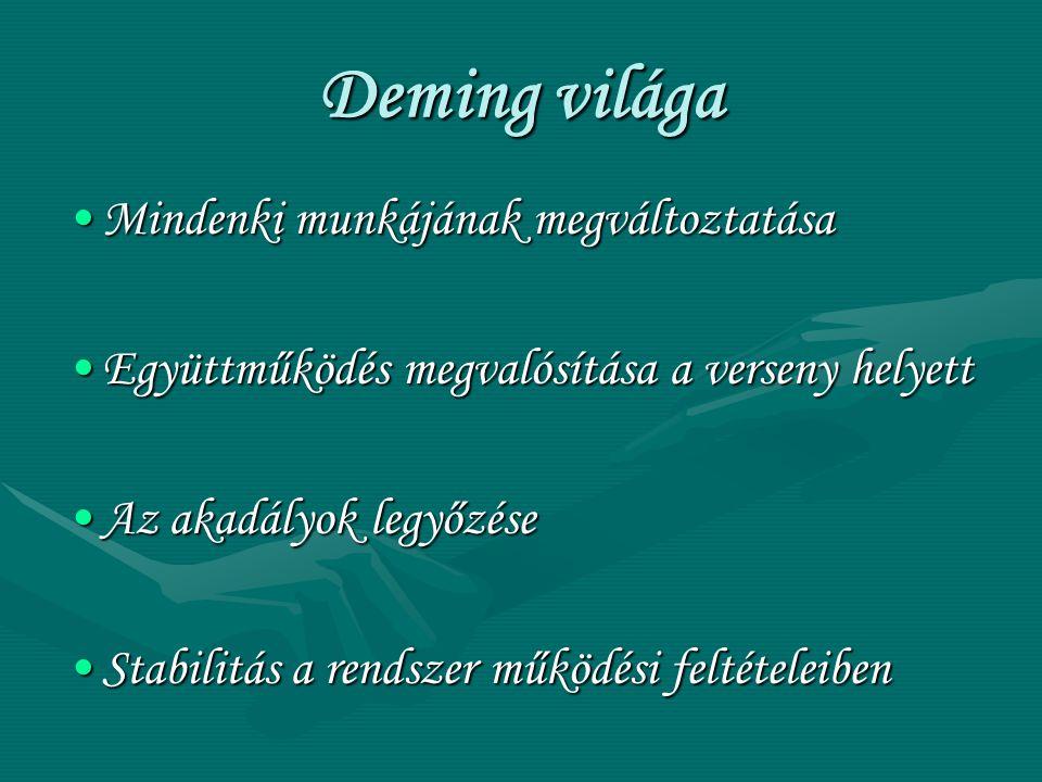 Deming világa Mindenki munkájának megváltoztatásaMindenki munkájának megváltoztatása Együttműködés megvalósítása a verseny helyettEgyüttműködés megval