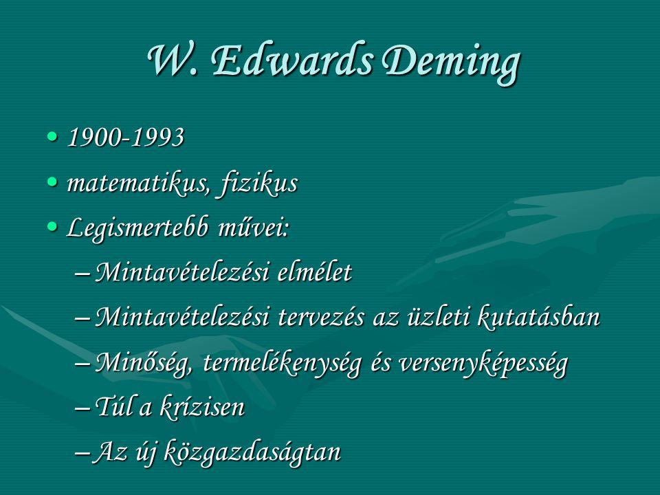 W. Edwards Deming 1900-19931900-1993 matematikus, fizikusmatematikus, fizikus Legismertebb művei:Legismertebb művei: –Mintavételezési elmélet –Mintavé