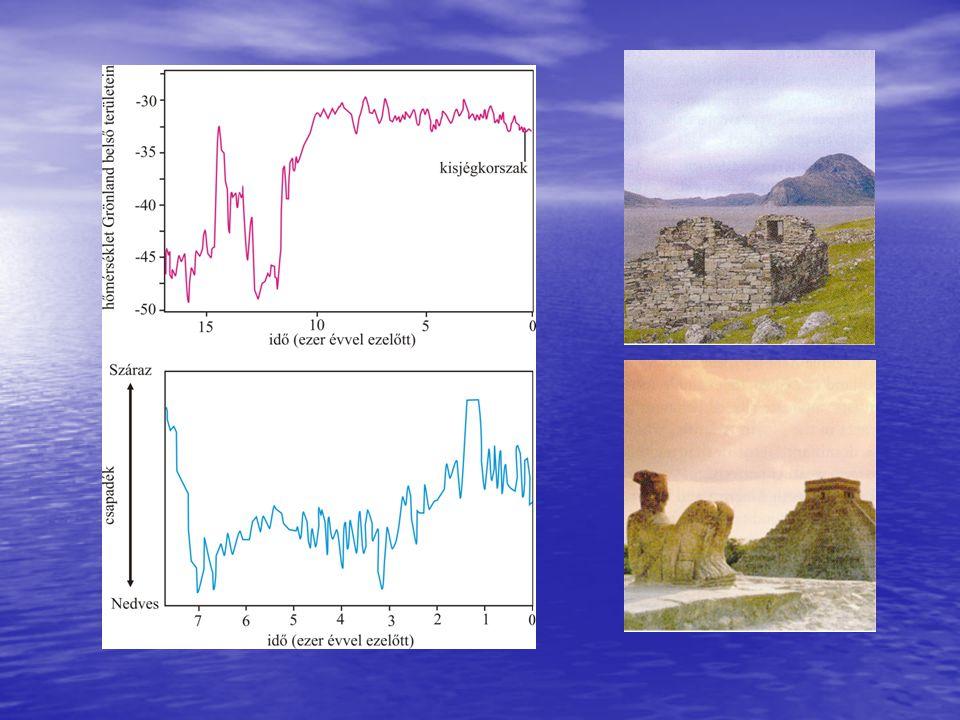 E: poláris éghajlat (a legmelegebb hónap középhőmérséklete < 10 °C) ET: tundra éghajlat, rövid nyári vegetáció; éves max.