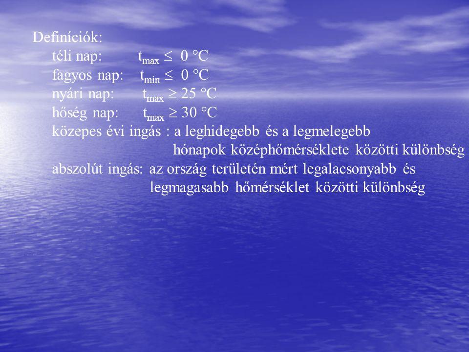 Definíciók: téli nap: t max  0 °C fagyos nap: t min  0 °C nyári nap: t max  25 °C hőség nap: t max  30 °C közepes évi ingás : a leghidegebb és a l