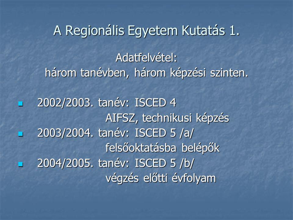 A Regionális Egyetem Kutatás 1.Adatfelvétel: három tanévben, három képzési szinten.
