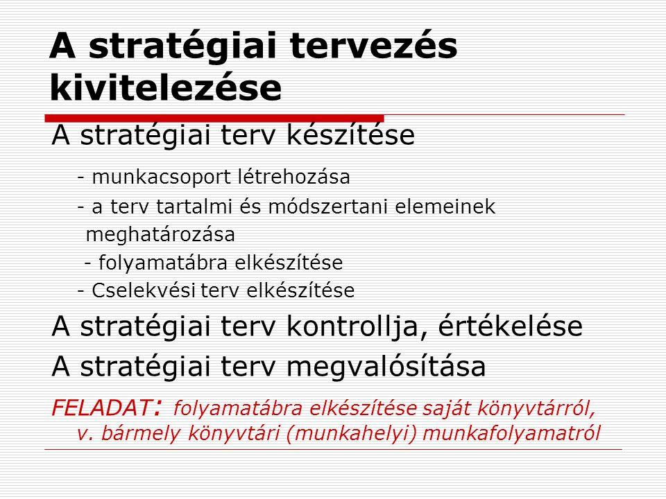 A stratégiai tervezés kivitelezése A stratégiai terv készítése - munkacsoport létrehozása - a terv tartalmi és módszertani elemeinek meghatározása - folyamatábra elkészítése - Cselekvési terv elkészítése A stratégiai terv kontrollja, értékelése A stratégiai terv megvalósítása FELADAT : folyamatábra elkészítése saját könyvtárról, v.