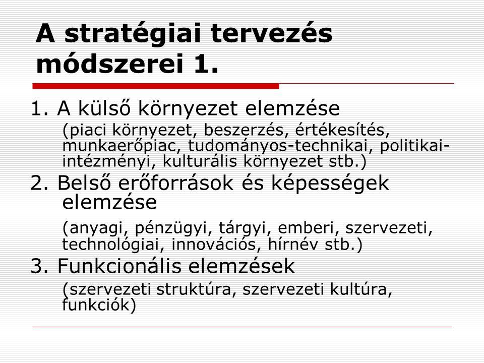 A stratégiai tervezés módszerei 1. 1. A külső környezet elemzése (piaci környezet, beszerzés, értékesítés, munkaerőpiac, tudományos-technikai, politik