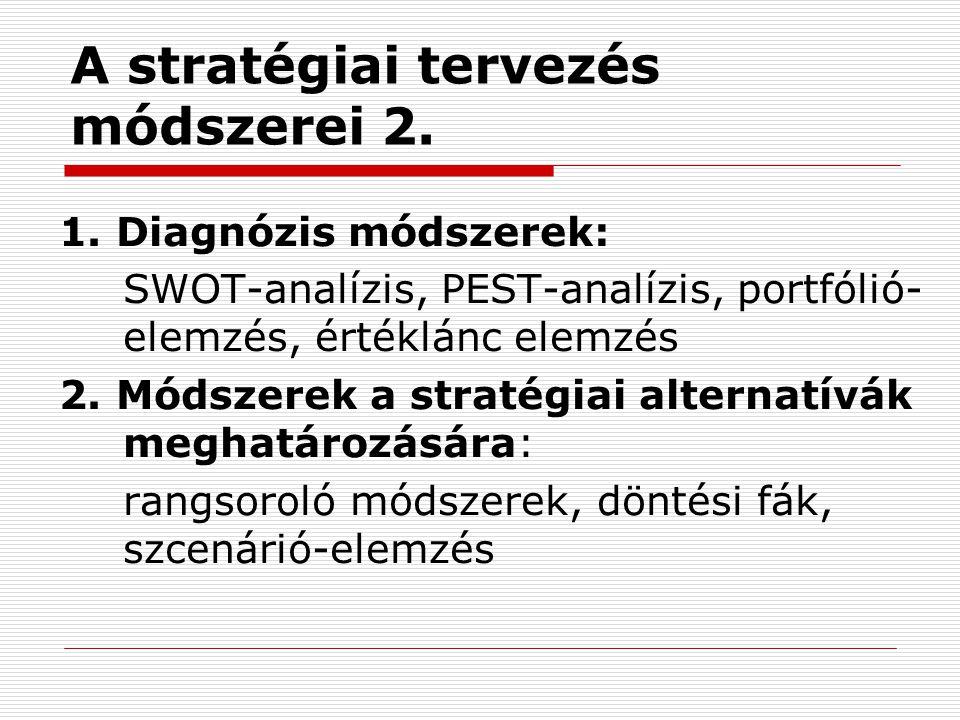 A stratégiai tervezés módszerei 2. 1. Diagnózis módszerek: SWOT-analízis, PEST-analízis, portfólió- elemzés, értéklánc elemzés 2. Módszerek a stratégi