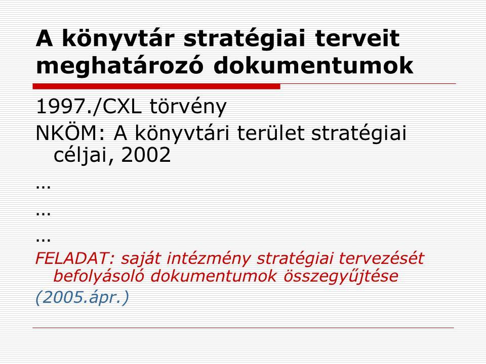 A könyvtár stratégiai terveit meghatározó dokumentumok 1997./CXL törvény NKÖM: A könyvtári terület stratégiai céljai, 2002 … … … FELADAT: saját intézmény stratégiai tervezését befolyásoló dokumentumok összegyűjtése (2005.ápr.)