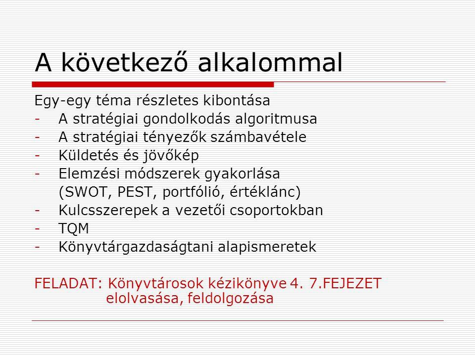 A következő alkalommal Egy-egy téma részletes kibontása -A stratégiai gondolkodás algoritmusa -A stratégiai tényezők számbavétele -Küldetés és jövőkép -Elemzési módszerek gyakorlása (SWOT, PEST, portfólió, értéklánc) -Kulcsszerepek a vezetői csoportokban -TQM -Könyvtárgazdaságtani alapismeretek FELADAT: Könyvtárosok kézikönyve 4.