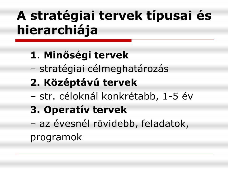 A stratégiai tervek típusai és hierarchiája 1.Minőségi tervek – stratégiai célmeghatározás 2.