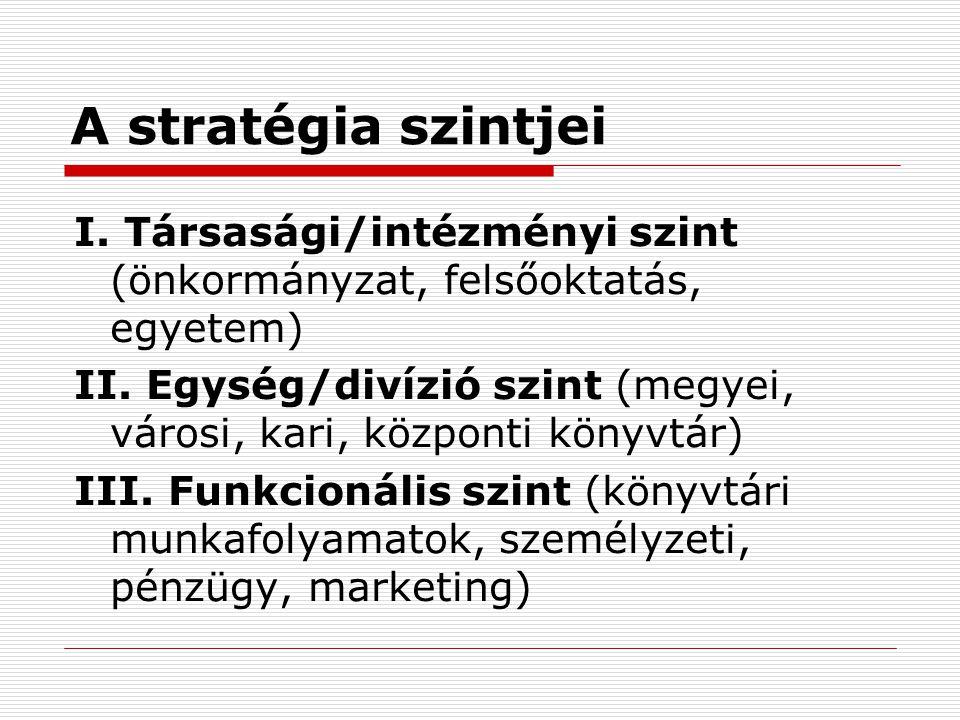 A stratégia szintjei I. Társasági/intézményi szint (önkormányzat, felsőoktatás, egyetem) II. Egység/divízió szint (megyei, városi, kari, központi köny