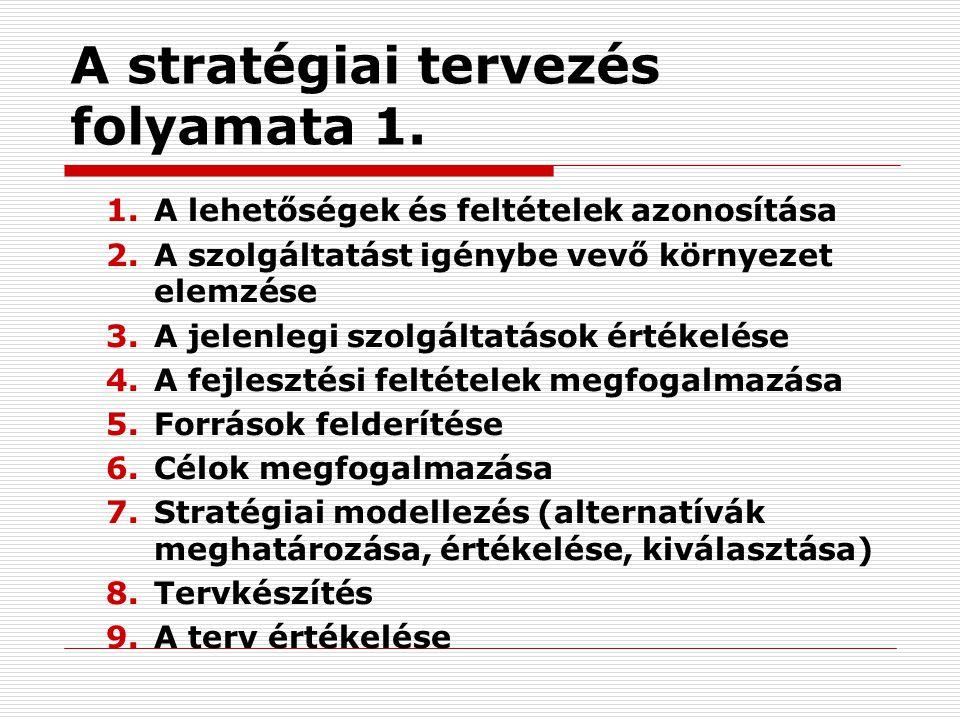 A stratégiai tervezés folyamata 1. 1.A lehetőségek és feltételek azonosítása 2.A szolgáltatást igénybe vevő környezet elemzése 3.A jelenlegi szolgálta