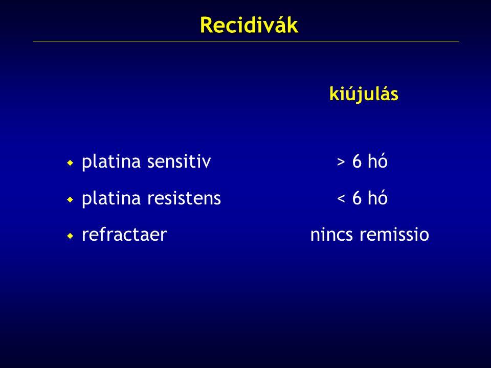 kiújulás  platina sensitiv> 6 hó  platina resistens < 6 hó  refractaer nincs remissioRecidivák