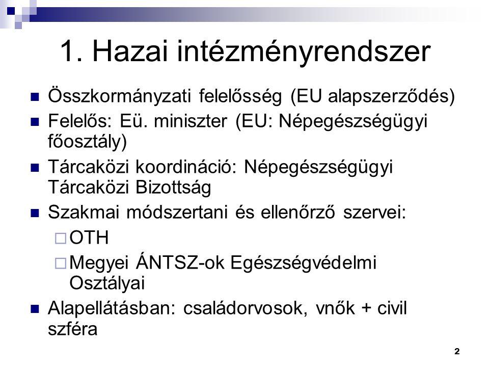 2 1. Hazai intézményrendszer Összkormányzati felelősség (EU alapszerződés) Felelős: Eü. miniszter (EU: Népegészségügyi főosztály) Tárcaközi koordináci