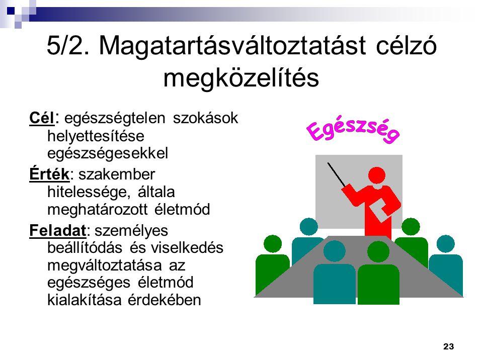 23 5/2. Magatartásváltoztatást célzó megközelítés Cél : egészségtelen szokások helyettesítése egészségesekkel Érték: szakember hitelessége, általa meg