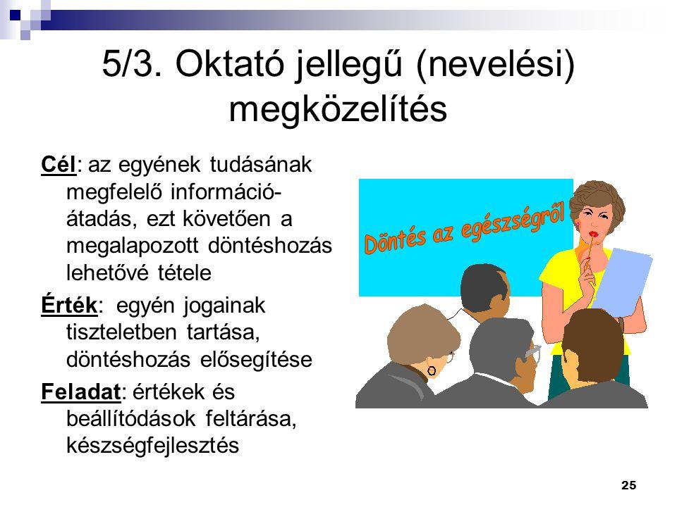 25 5/3. Oktató jellegű (nevelési) megközelítés Cél: az egyének tudásának megfelelő információ- átadás, ezt követően a megalapozott döntéshozás lehetőv