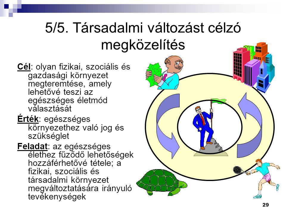 29 5/5. Társadalmi változást célzó megközelítés Cél: olyan fizikai, szociális és gazdasági környezet megteremtése, amely lehetővé teszi az egészséges