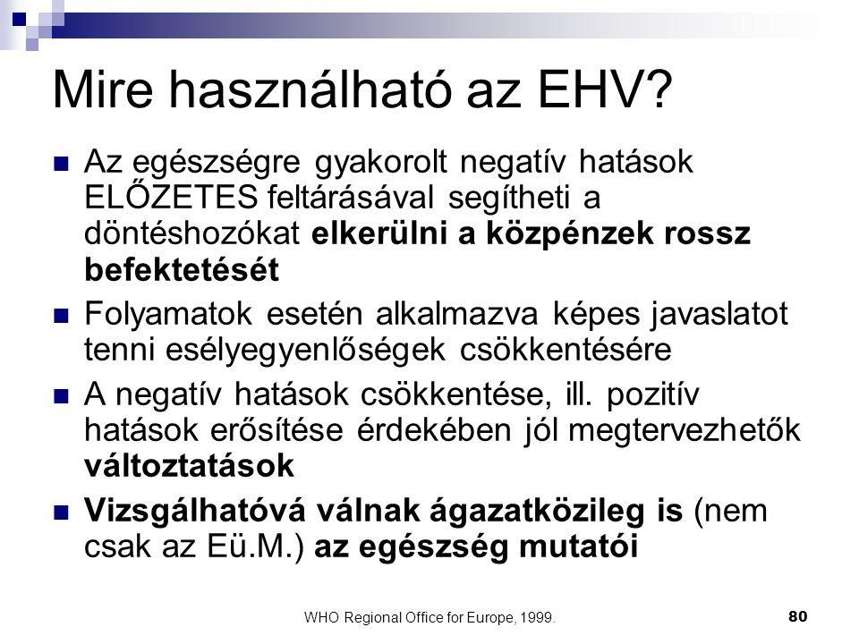 WHO Regional Office for Europe, 1999.80 Mire használható az EHV? Az egészségre gyakorolt negatív hatások ELŐZETES feltárásával segítheti a döntéshozók