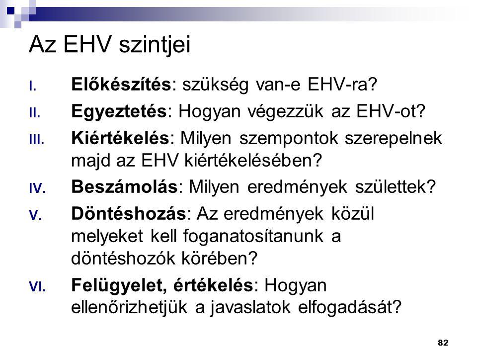 82 Az EHV szintjei I. Előkészítés: szükség van-e EHV-ra? II. Egyeztetés: Hogyan végezzük az EHV-ot? III. Kiértékelés: Milyen szempontok szerepelnek ma