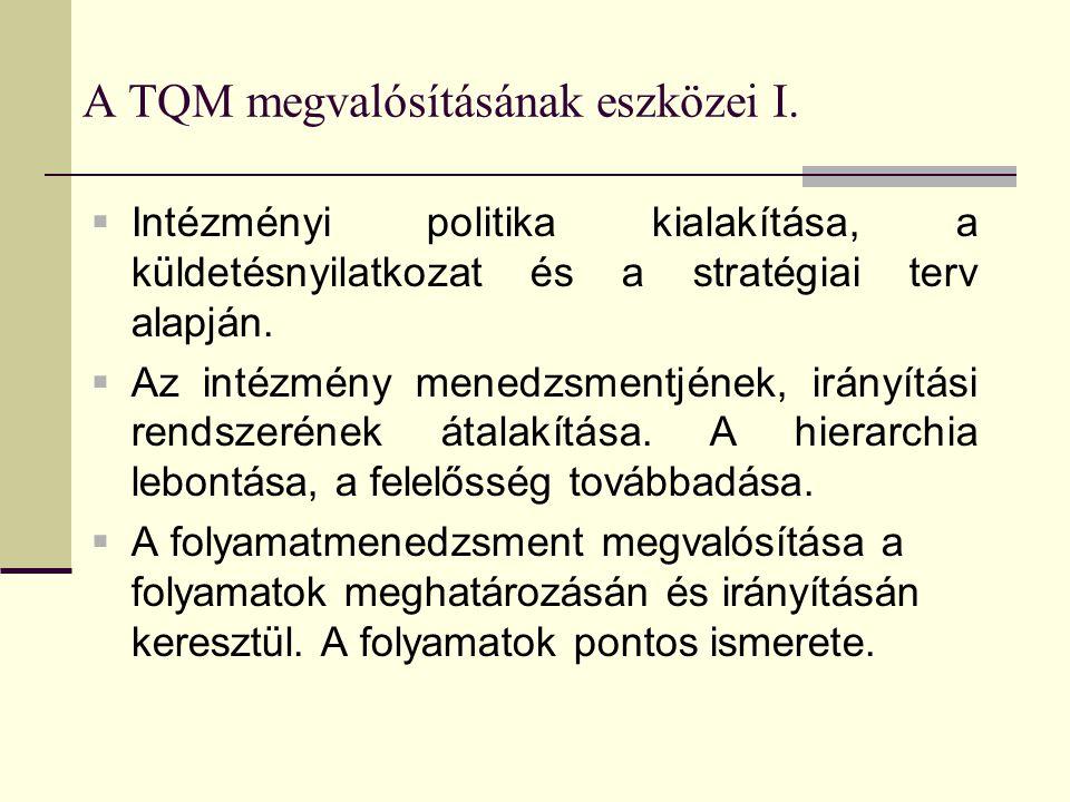 A TQM megvalósításának eszközei I.  Intézményi politika kialakítása, a küldetésnyilatkozat és a stratégiai terv alapján.  Az intézmény menedzsmentjé