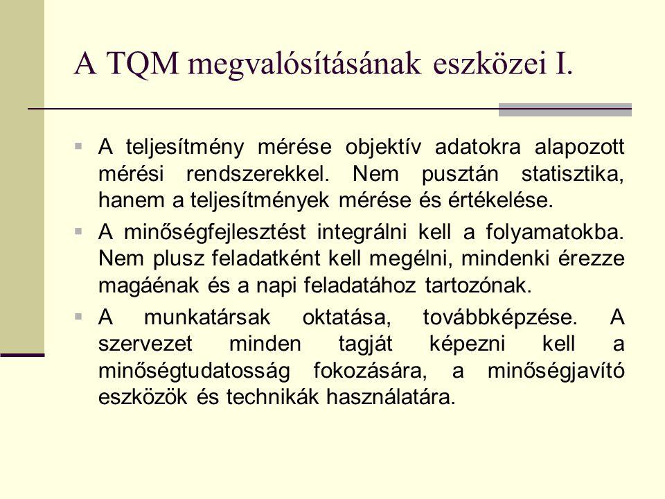 A TQM megvalósításának eszközei I.  A teljesítmény mérése objektív adatokra alapozott mérési rendszerekkel. Nem pusztán statisztika, hanem a teljesít