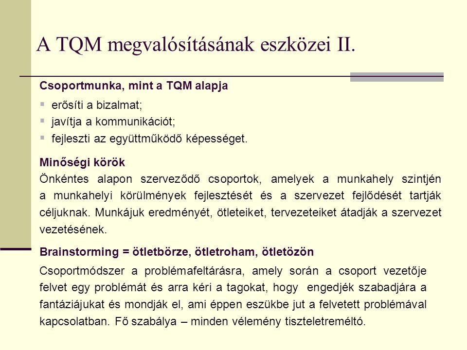 A TQM megvalósításának eszközei II. Csoportmunka, mint a TQM alapja  erősíti a bizalmat;  javítja a kommunikációt;  fejleszti az együttműködő képes