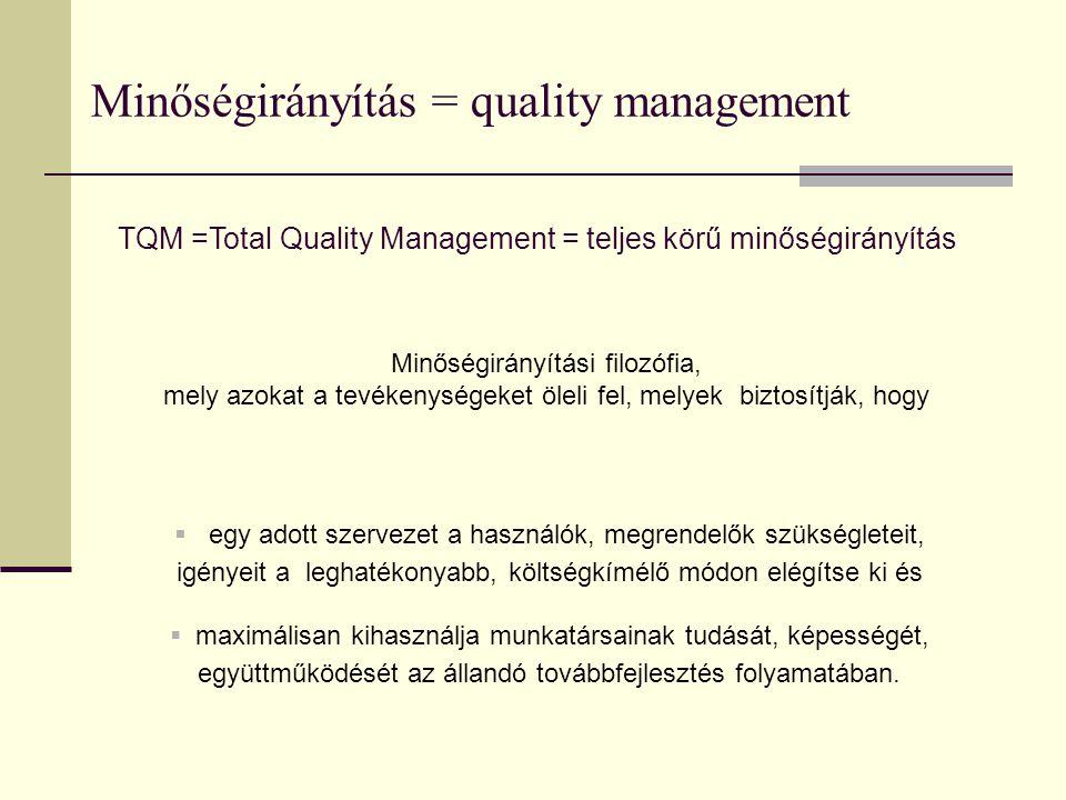 Minőségirányítás = quality management TQM =Total Quality Management = teljes körű minőségirányítás Minőségirányítási filozófia, mely azokat a tevékeny