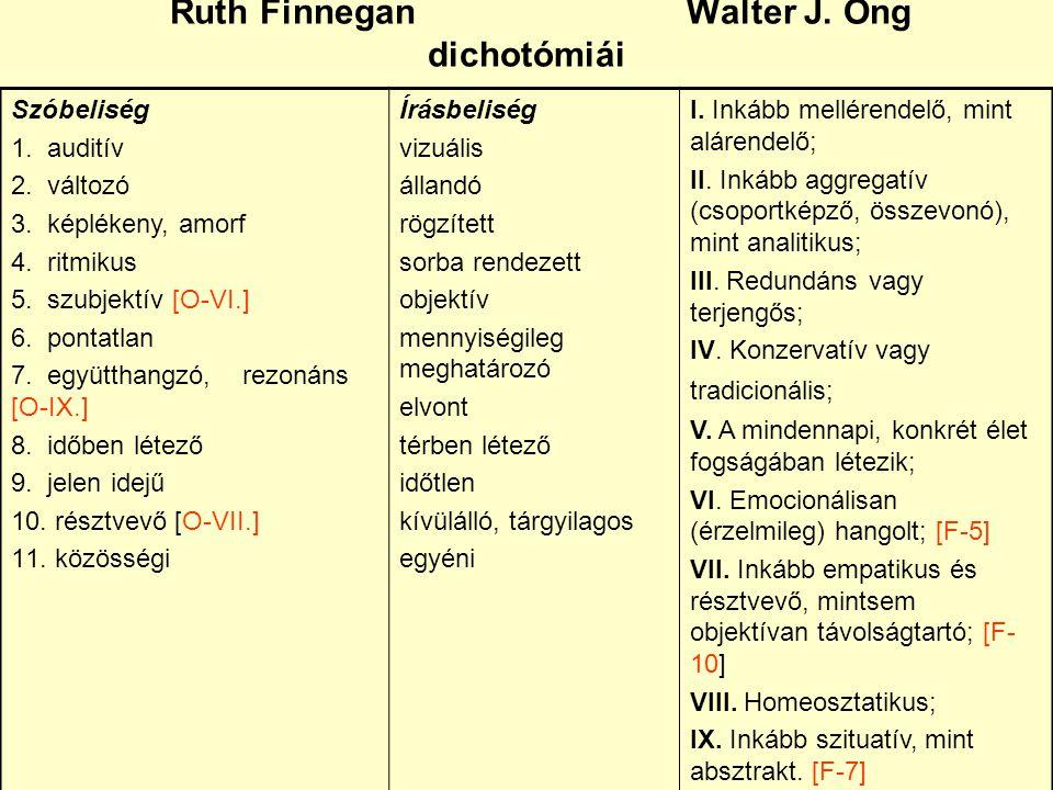 Ruth Finnegan Walter J. Ong dichotómiái Szóbeliség 1. auditív 2. változó 3. képlékeny, amorf 4. ritmikus 5. szubjektív [O-VI.] 6. pontatlan 7. együtth