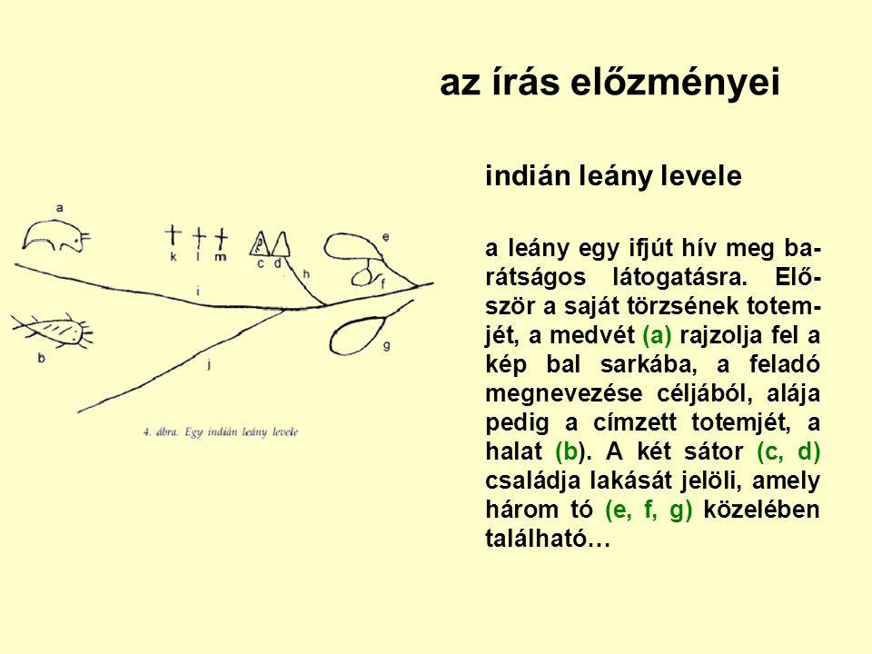 az írás előzményei indián leány levele a leány egy ifjút hív meg ba- rátságos látogatásra. Elő- ször a saját törzsének totem- jét, a medvét (a) rajzol