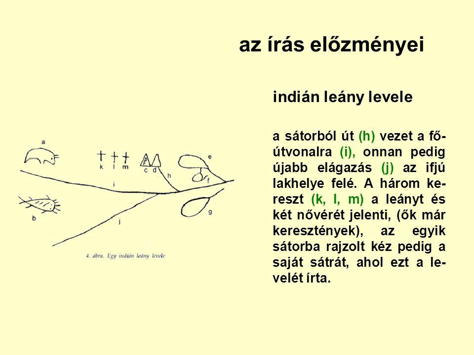 az írás előzményei indián leány levele a sátorból út (h) vezet a fő- útvonalra (i), onnan pedig újabb elágazás (j) az ifjú lakhelye felé. A három ke-