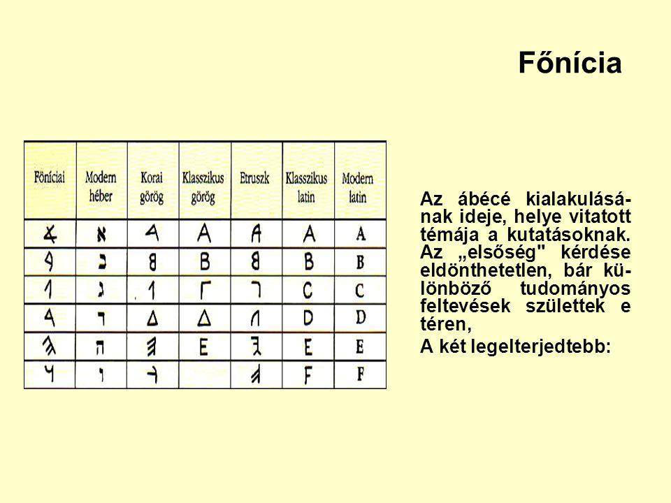 """Főnícia Az ábécé kialakulásá- nak ideje, helye vitatott témája a kutatásoknak. Az """"elsőség"""