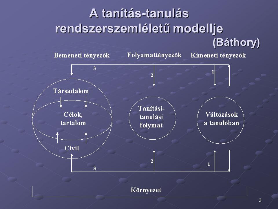 3 A tanítás-tanulás rendszerszemléletű modellje (Báthory)