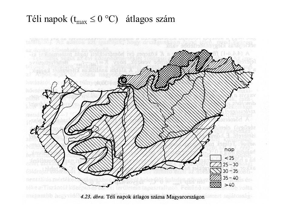 Téli napok (t max  0 °C) átlagos szám