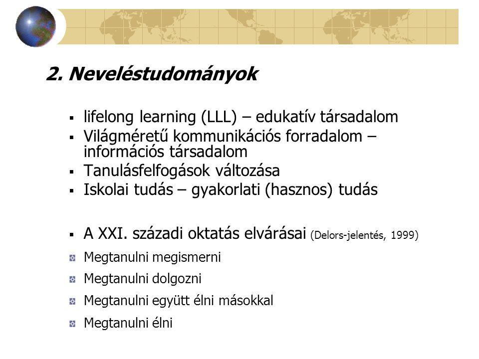 2. Neveléstudományok  lifelong learning (LLL) – edukatív társadalom  Világméretű kommunikációs forradalom – információs társadalom  Tanulásfelfogás