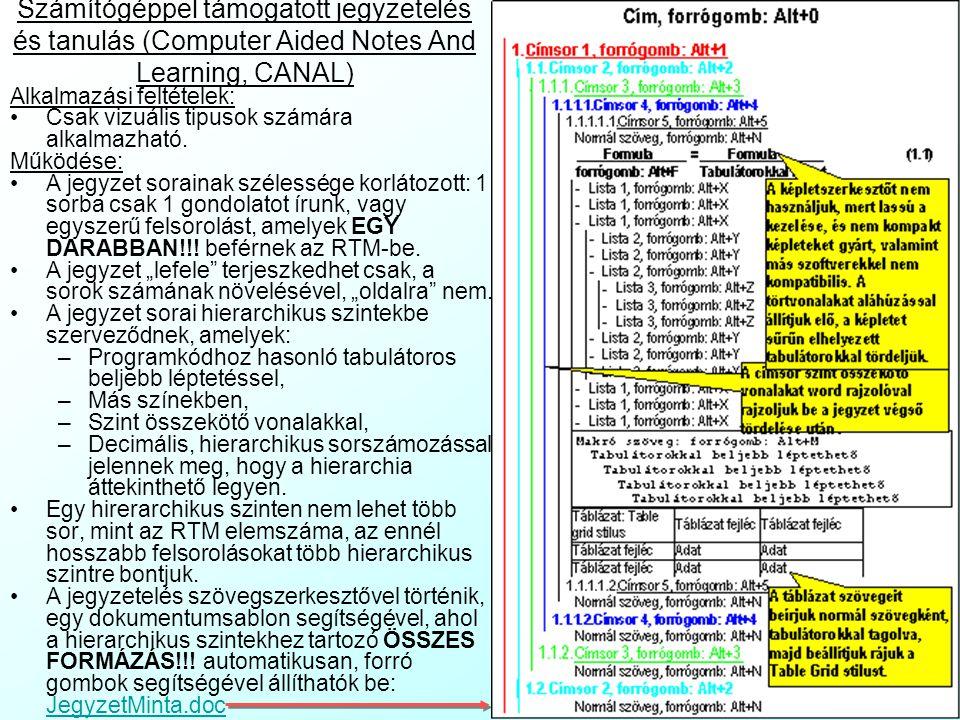 Számítógéppel támogatott jegyzetelés és tanulás (Computer Aided Notes And Learning, CANAL) Alkalmazási feltételek: Csak vizuális tipusok számára alkal