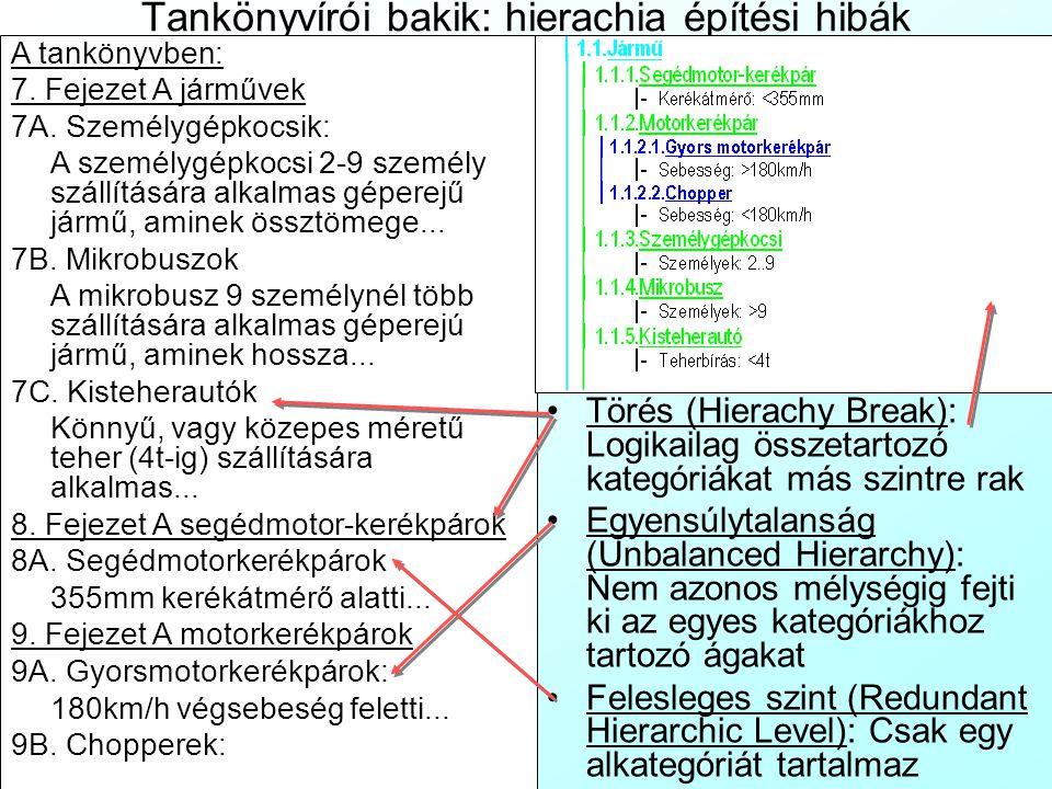 Tankönyvírói bakik: hierachia építési hibák Törés (Hierachy Break): Logikailag összetartozó kategóriákat más szintre rak Egyensúlytalanság (Unbalanced